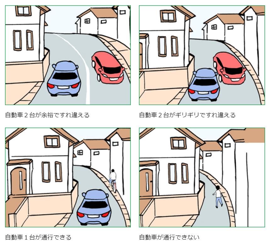 道幅と引越し料金の関係